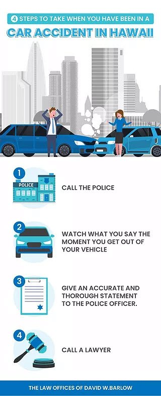 Steps to Take When You've Been in a Car Accident in Hawaii